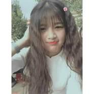 hongnhungt's profile photo