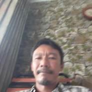 minhnutl's profile photo