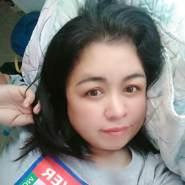 ploynapatp179910's profile photo