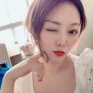 xiaomol's profile photo