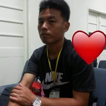 ngc7476_Selangor_Single_Männlich