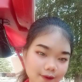 mymint589746_Krung Thep Maha Nakhon_Độc thân_Nữ
