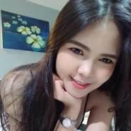 Giiyammii's profile photo