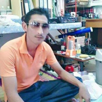 yongn65_Narathiwat_Độc thân_Nam