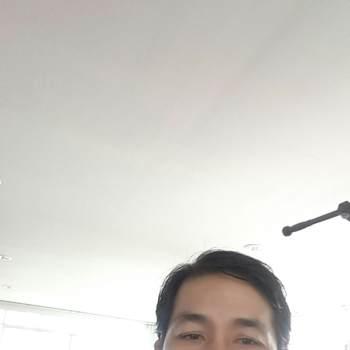 user_nw251_Krung Thep Maha Nakhon_Độc thân_Nam