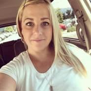 ceciliasmith8886's profile photo