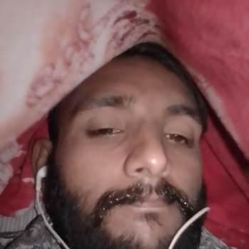 malik799654_Punjab_Kawaler/Panna_Mężczyzna
