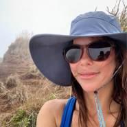 focussm's profile photo