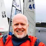 markhud1994's profile photo