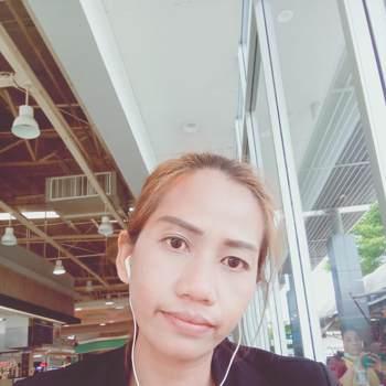 userczt9704_Phra Nakhon Si Ayutthaya_Độc thân_Nữ