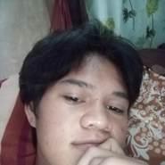 ivan095852's profile photo