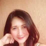 meldad382509's profile photo