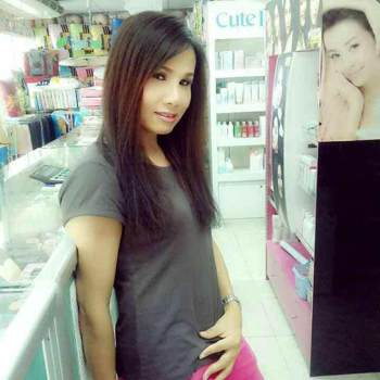 sofaladyboy_Krung Thep Maha Nakhon_Độc thân_Nữ