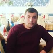 odinokiyvolk618332's profile photo