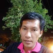 buk2530's profile photo
