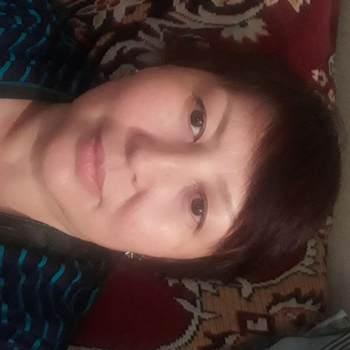 aigerimd531592_Almaty Oblysy_Single_Female