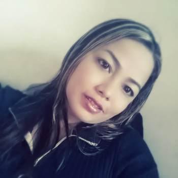 sandrav899591_Antioquia_Kawaler/Panna_Kobieta