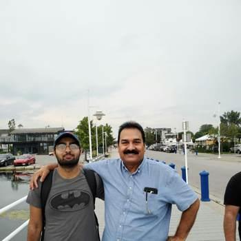 hussainm647834_Punjab_Bekar_Erkek