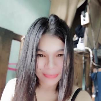 Anny1223_National Capital Region_Single_Female