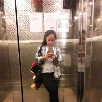 putriy424216_Hong Kong_Single_Female