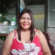 ladiea688702's profile photo