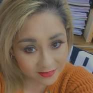 sara103979's profile photo