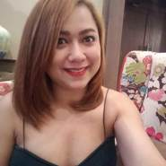 chutimap21's profile photo