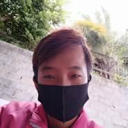 sumetw172603's profile photo