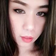 userwgzj1946's profile photo
