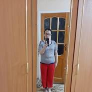 sholpanzh114387's profile photo