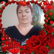 kovacsz384551's profile photo