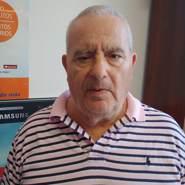 dimitrakisn's profile photo