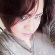 annyo07's profile photo