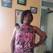 anayare304082's profile photo