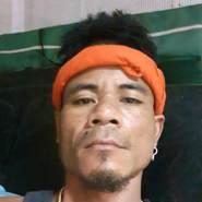 witoonj535559's profile photo