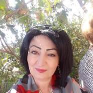 lalag83's profile photo