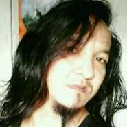 anangn674260's profile photo
