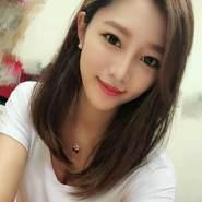 wkg168's profile photo
