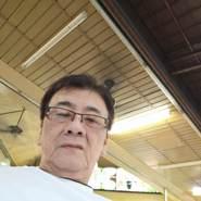 ivanh385's profile photo