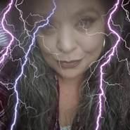 xxeketeta's profile photo