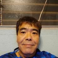 keonid's profile photo
