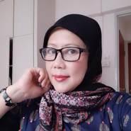 sonya414238's profile photo