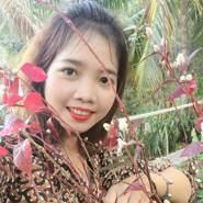 binhltxp's profile photo