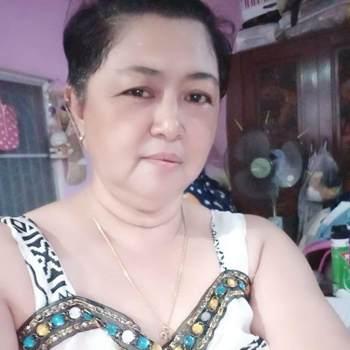 userixp60_Ang Thong_Single_Weiblich
