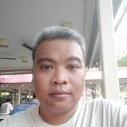acika33's profile photo