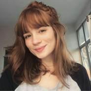 deisy66's profile photo
