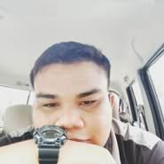 adityad653183's profile photo