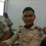 teguhs806033's profile photo