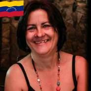 olgar97's profile photo