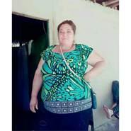 soledad248706's profile photo